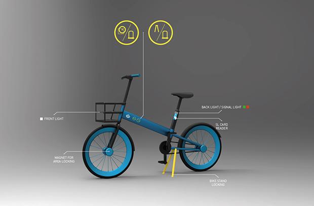 The SL Cykel